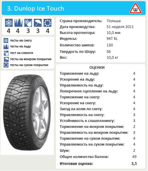 Шины Dunlop Ice Touch