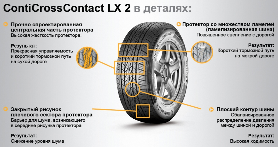 Continental ContiCrossContact  LX 2