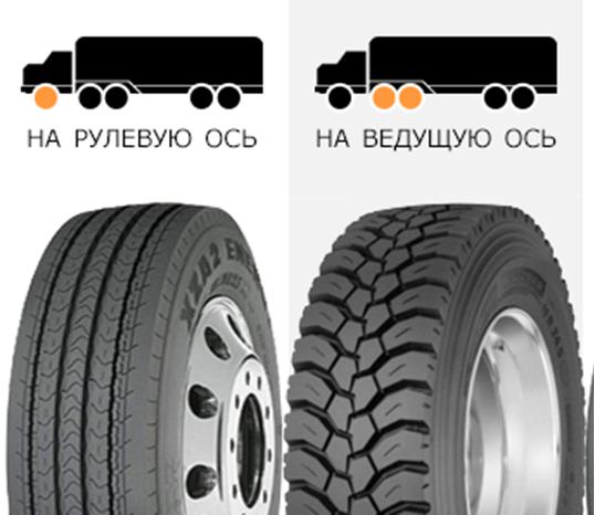 Автошины yatone t168 купить в питер где купить шины 185/60 r14